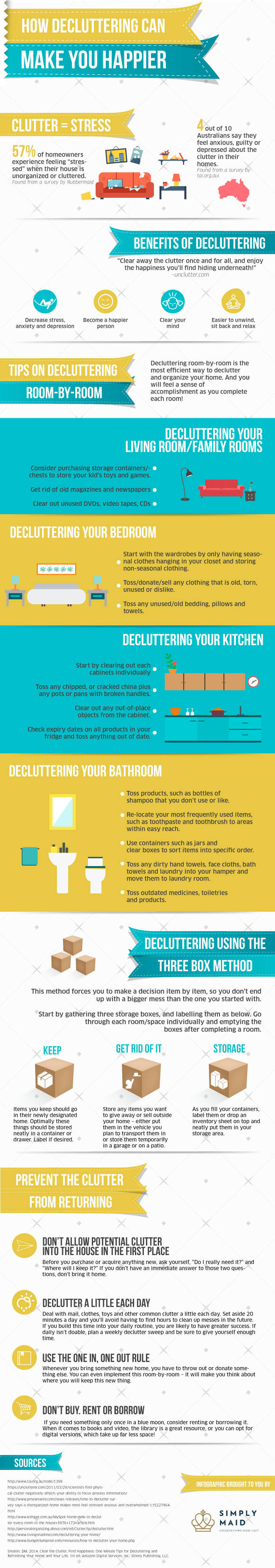 Healthier Living By Decluttering Your Home