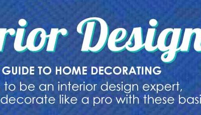 Interior Design 101 – Beginner's Guide to Home Decorating